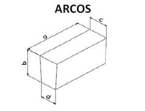Tabela de combinações (Arcos)